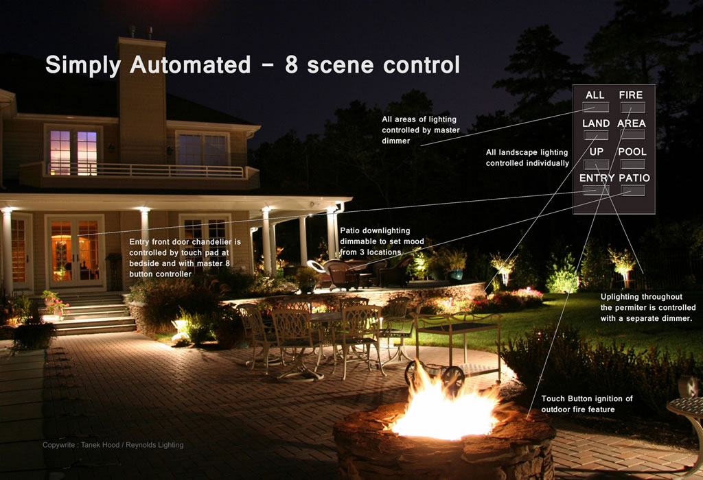 Simply automated pre configured simplysmart landscape outdoor landscape outdoor lighting control aloadofball Images